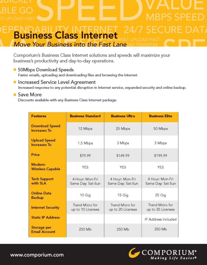 Comporium's Business Class Internet solutions and speeds maximize your business's productivity and day-to-day operations