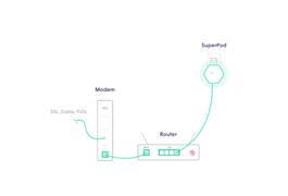 Basic Setup Image21